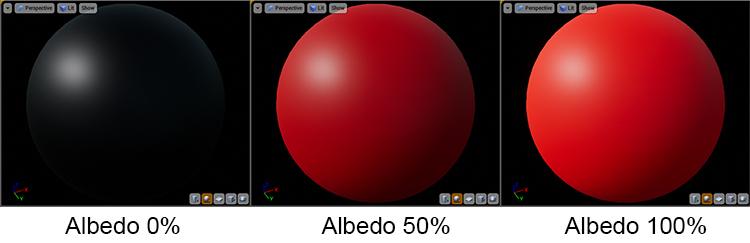 Albedo maps preview
