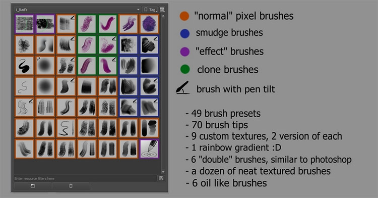 Free Krita Brushes & Brush Packs For Digital Artists