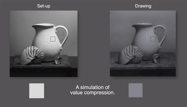 Value compression preview drawing