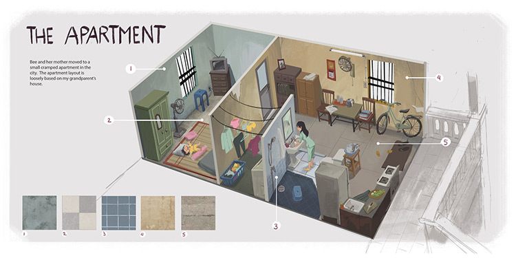 Concept art interior apartment