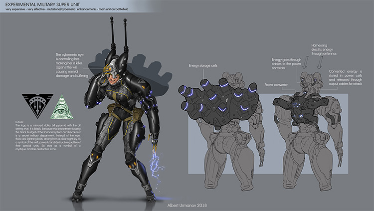 Military unit character design